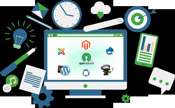 CMS Web Development Service